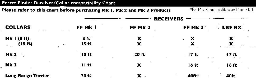 deben ferret finder mk3 instructions