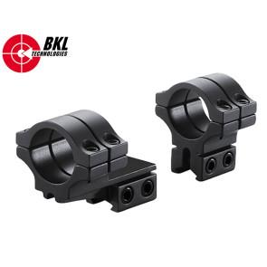BKL-278 1 inch, 2 Piece Double Strap Offset Medium Scope Mount