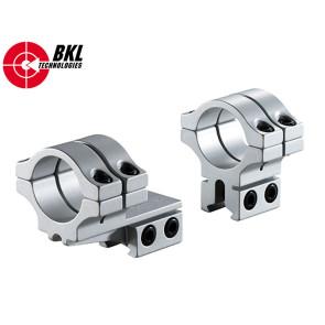 BKL 1 inch, 2 Piece Double Strap Offset Medium Scope Mount
