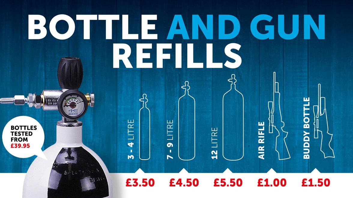 Bottle And Gun Refills
