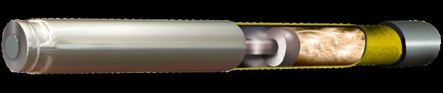 Gas Ram Technology